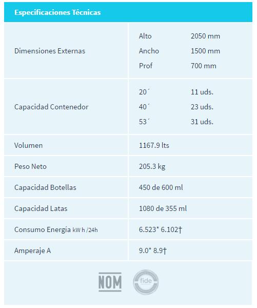 especificaciones-g3-42-2p