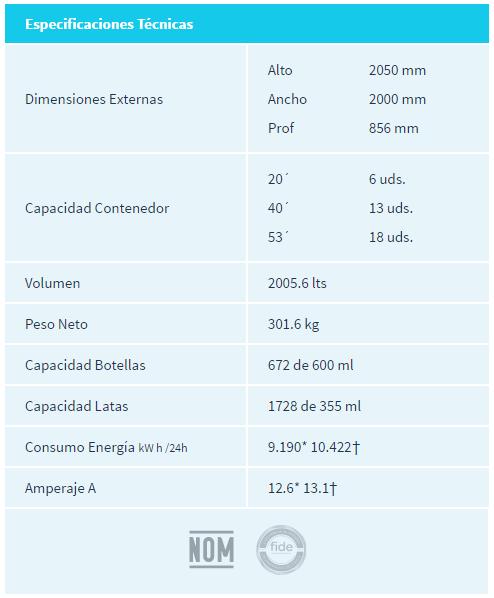 especificaciones-g3-72-3p