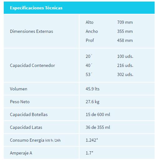 especificaciones-vr1-5