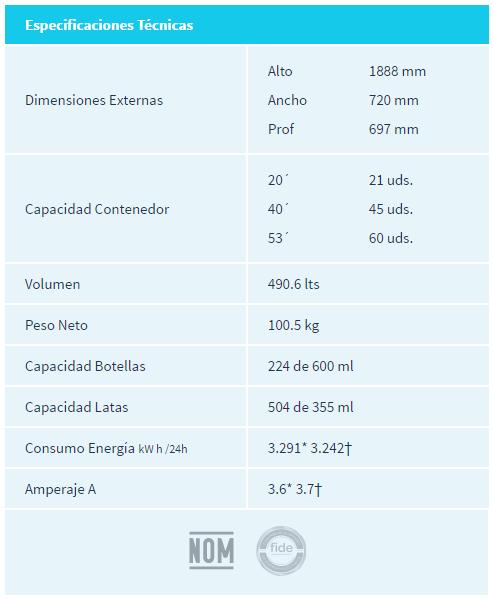 especificaciones-vr17