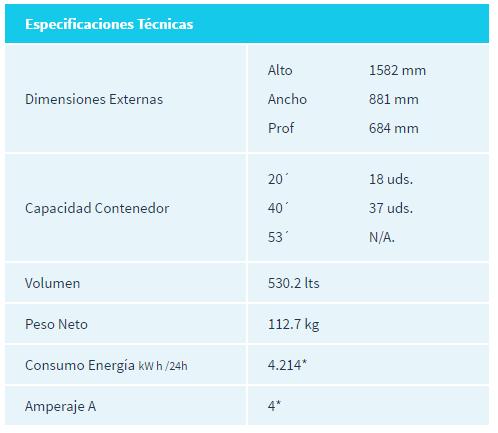 especificaciones-vr19