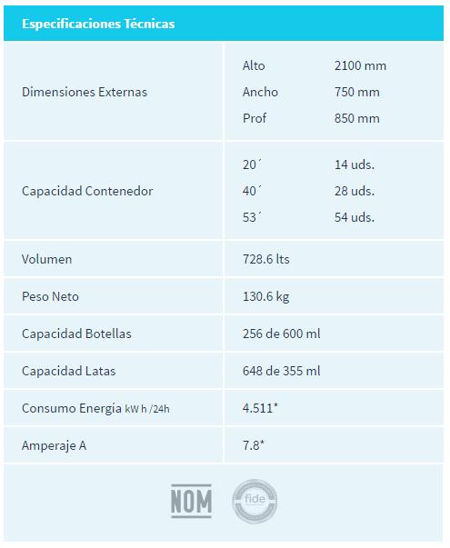 especificaciones-vr25
