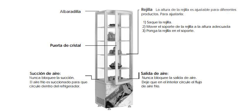 Refrigerador Panoramico Migsa RT-235L